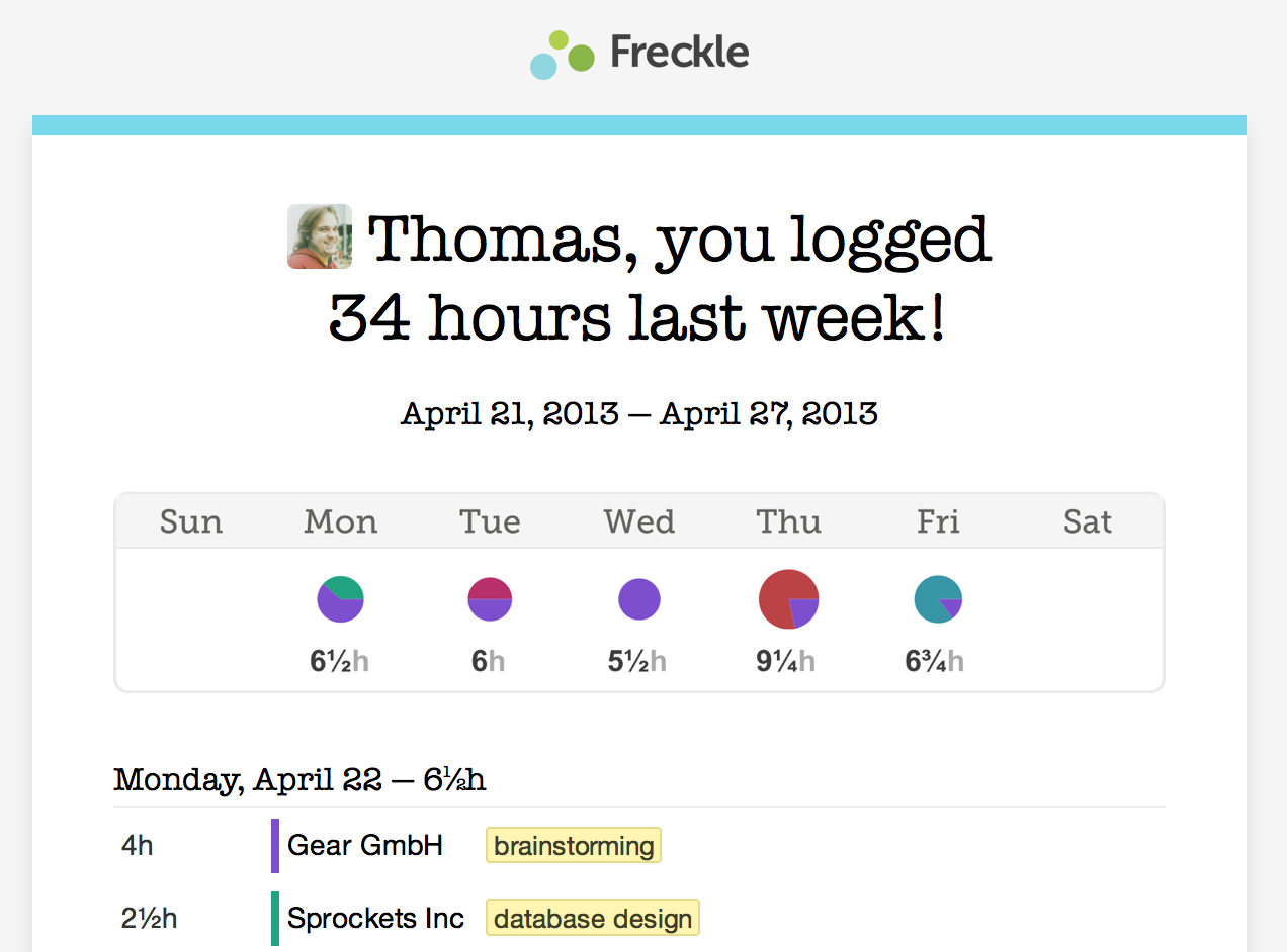Freckle Time Tracking weekly report